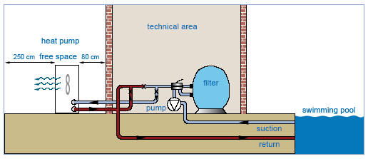 swimming pool heat pump installation diagram